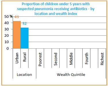 Global study on child poverty and disparities the case of the philippines