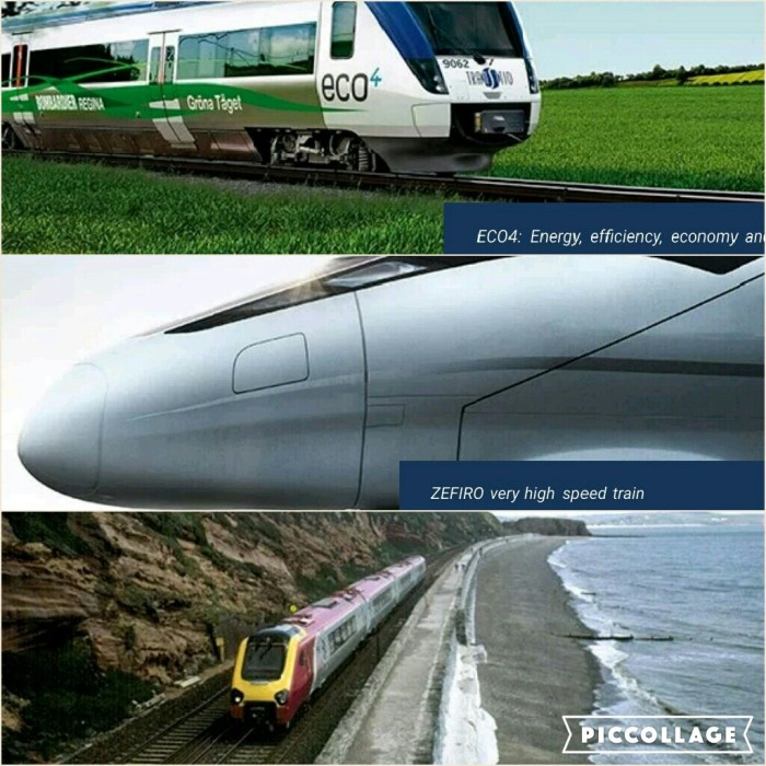 Bombardier sustainable solutions in rail transport